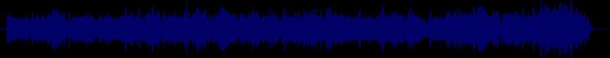 waveform of track #87740