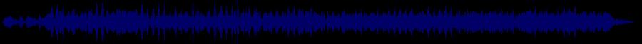 waveform of track #87766