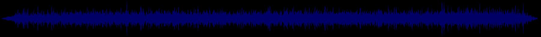 waveform of track #87767