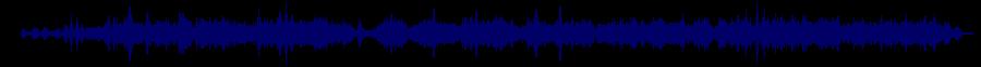 waveform of track #87771