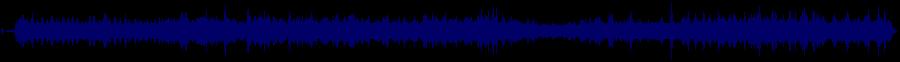 waveform of track #87795
