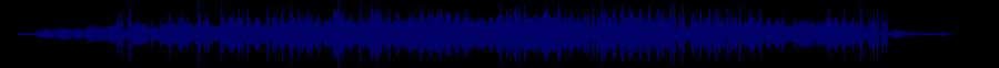 waveform of track #87811