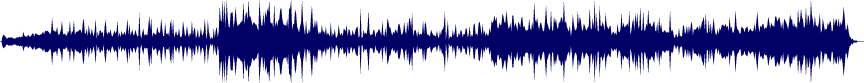 waveform of track #87822