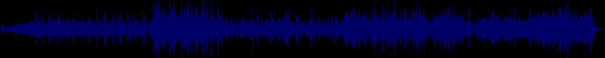 waveform of track #87822