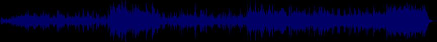 waveform of track #87827