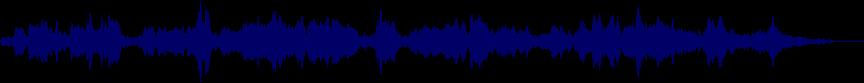 waveform of track #87835