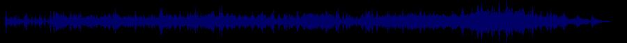 waveform of track #87845