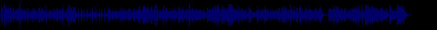 waveform of track #87859