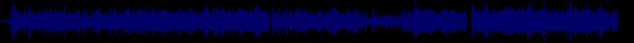 waveform of track #87861
