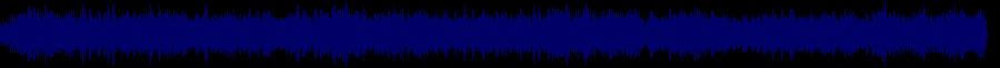 waveform of track #87864