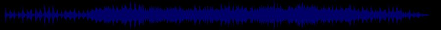 waveform of track #87876