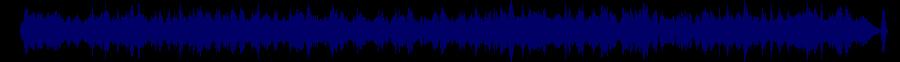 waveform of track #87877