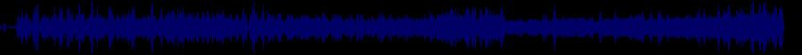 waveform of track #87880
