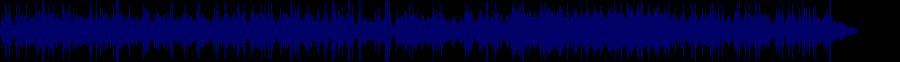 waveform of track #87891