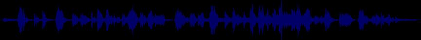 waveform of track #87892