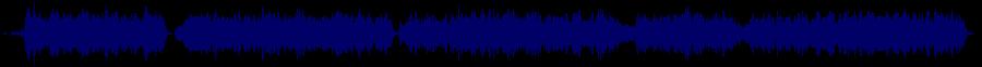 waveform of track #87907