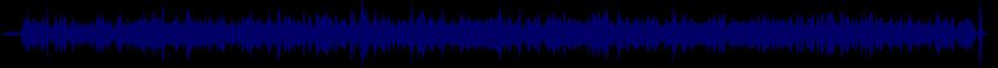 waveform of track #87926