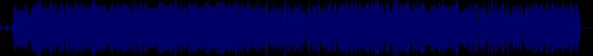 waveform of track #87928