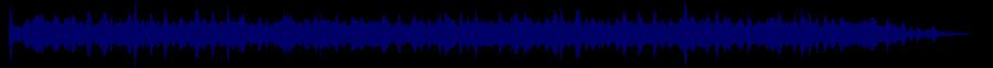waveform of track #87931