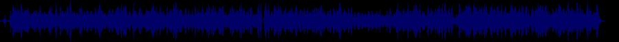 waveform of track #87932