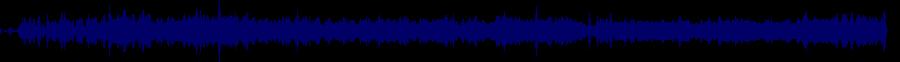 waveform of track #87945