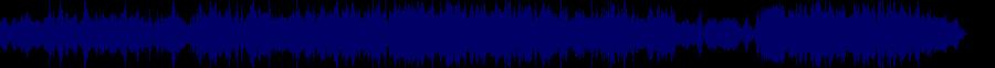waveform of track #87952