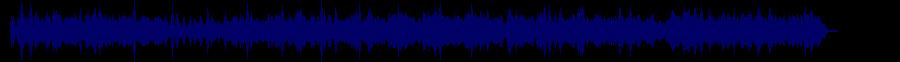 waveform of track #87953