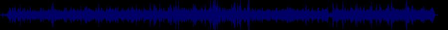 waveform of track #87958