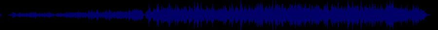 waveform of track #87971