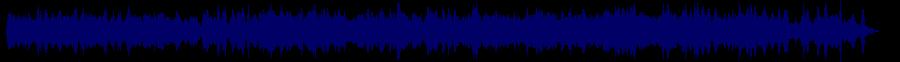 waveform of track #87972