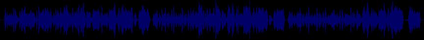 waveform of track #87985