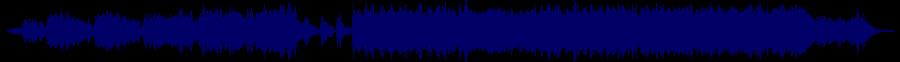 waveform of track #87996