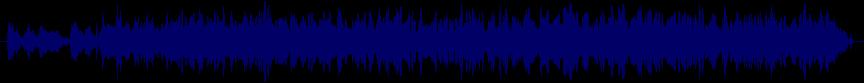 waveform of track #8821