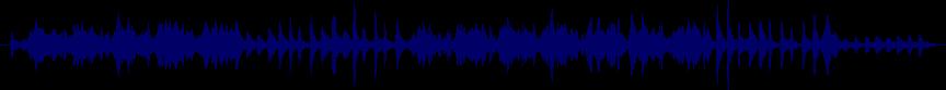 waveform of track #8824
