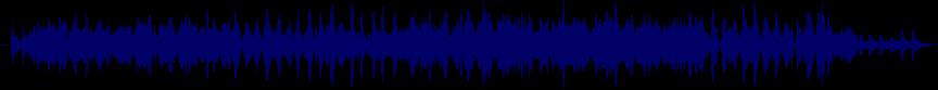 waveform of track #8836