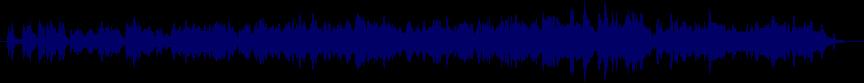 waveform of track #8843