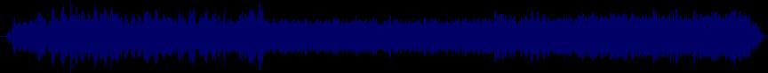 waveform of track #8854