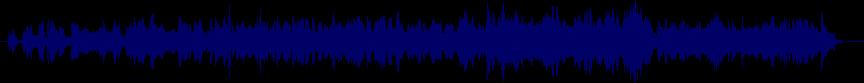 waveform of track #8861