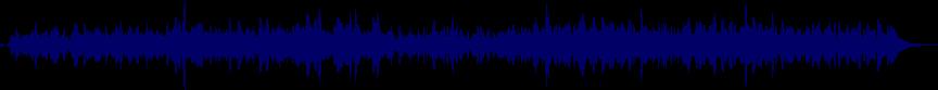 waveform of track #8862