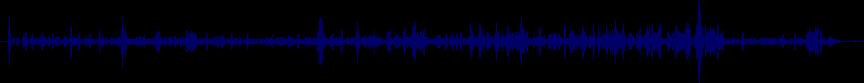 waveform of track #8872