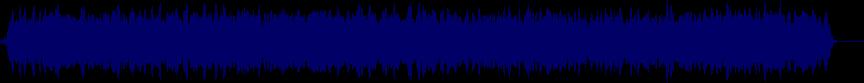 waveform of track #8886