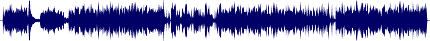 waveform of track #88022