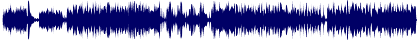 waveform of track #88024