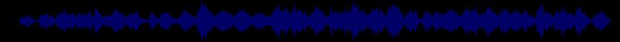 waveform of track #88044