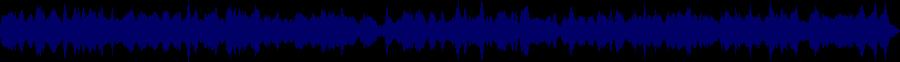 waveform of track #88046