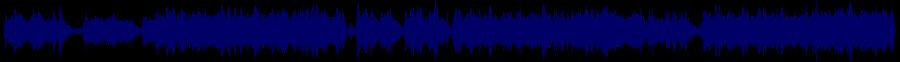 waveform of track #88053