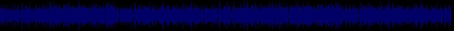 waveform of track #88139