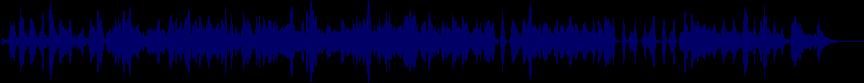 waveform of track #88198