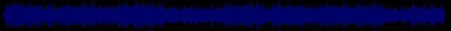 waveform of track #88227