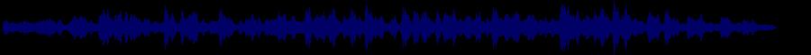waveform of track #88256